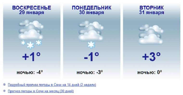 Прогноз погоды в Сочи на три дня