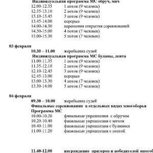 Расписание чемпионата по художественной гимнастике в Сочи