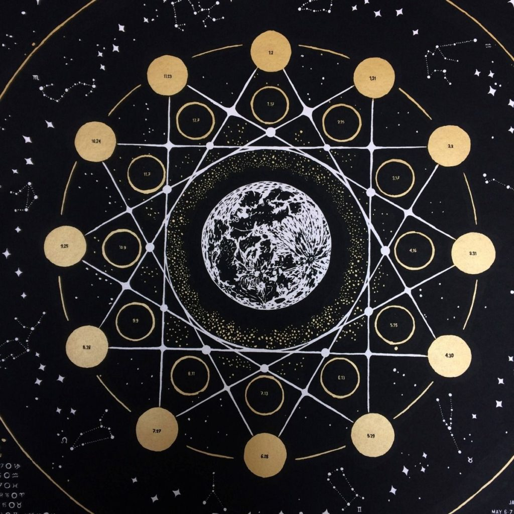 astronomy magazine calendar - 736×736